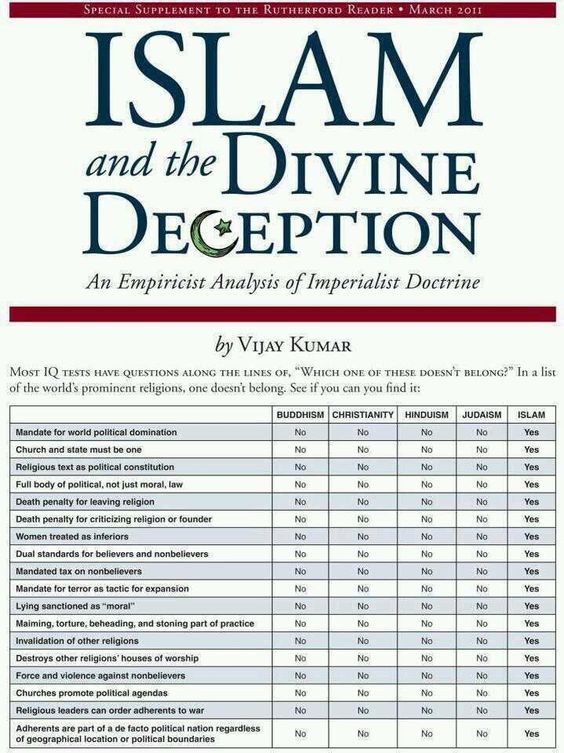 DivineDeception